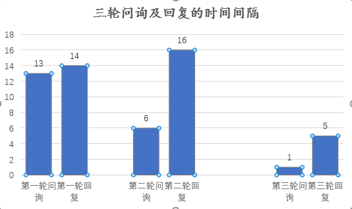 实际管理人口_广深实际管理人口均超2000万 哪些城市人口数被低估